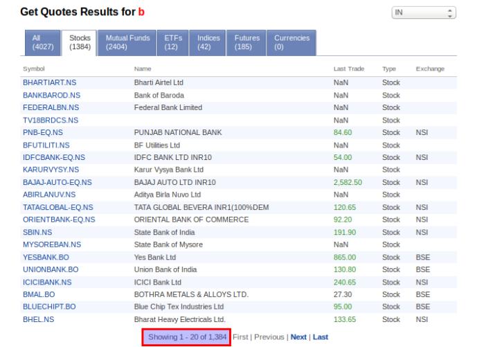 Retrieve All Stock Symbols From Yahoo Finance Using Python Data Crunch